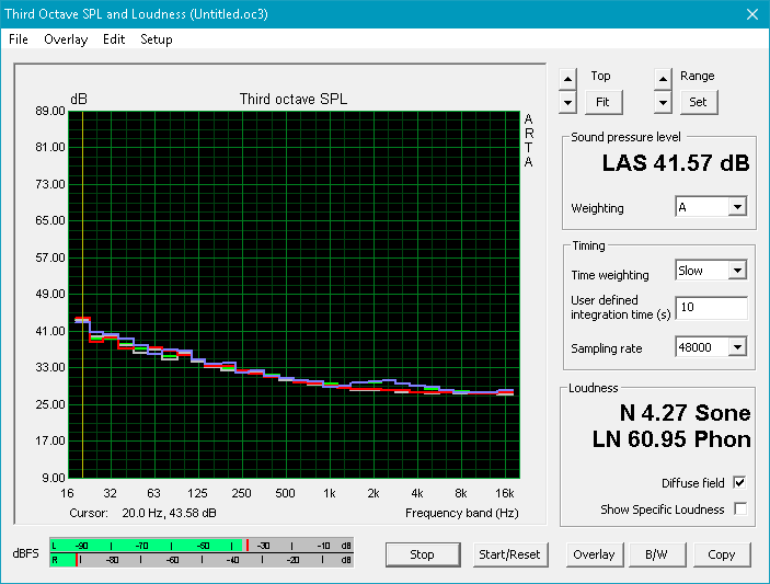 Fan noise profile, IdeaPad S940