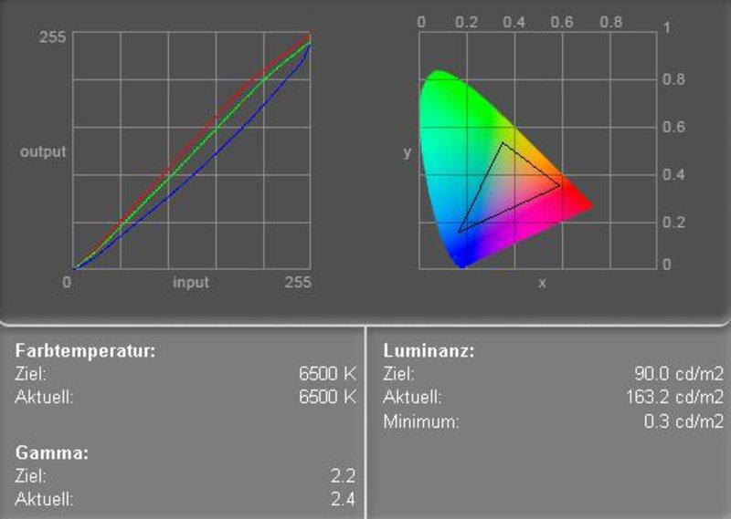 Testrapport Lenovo Thinkpad T61p Notebook