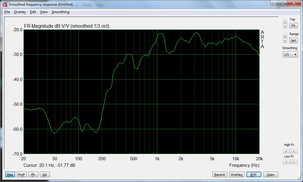 Testrapport apple macbook pro 15 eind 2011 2.4 ghz 6770m