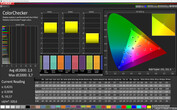 CalMAN: Mixed colours - natural colour profile, sRGB target colour space