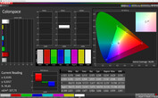 CalMAN: Colour space - natural colour profile, sRGB target colour space