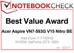 Best Value Award in maart 2017: Acer Aspire V15 Nitro BE VN7-593G