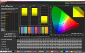 CalMAN: Mixed colours - vivid colour profile, DCI P3 target colour space
