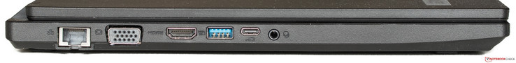 Links: Ethernet, VGA, HDMI, USB 3.0, USB 3.1 Gen1 met DisplayPort, audio in/out