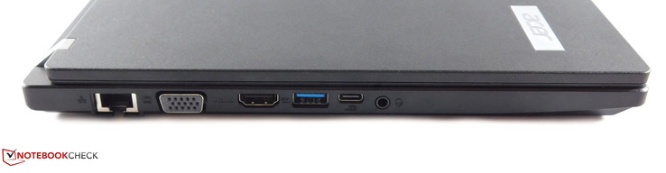 Linkerkant: Ethernet, VGA, HDMI, USB 3.0 Type-A, USB 3.0 Type-C, 3.5 mm audiopoort