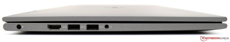 Links: voeding, HDMI 1.4a, USB 3.1 (Gen1 met PowerShare), USB 3.1 Gen1, audio