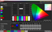 CalMAN: Colour space - vivid colour profile, DCI P3 target colour space