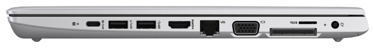 Right side: 3 USB 3.1 Gen 1 ports (1x Type-C, 2x Type-A), HDMI-out, Gigabit Ethernet port, VGA-out, docking station port, SD card reader (MicroSD), power socket