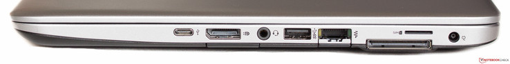 right side: USB 3.1 Type-C, DisplayPort, audio in/out, USB 3.0, Ethernet, docking port (bottom), SIM slot