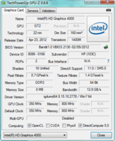 Systeeminformatie GPUZ Intel HD 4000