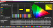 ColorChecker (Profiel: Photo, kleurruimte: Adobe RGB)
