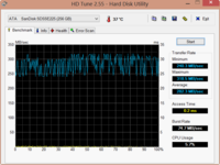 HD-Tune: 282 MB/s (leessnelheid)